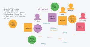 Präsentation Spanisch Ausdrücke ungeordnet