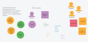 Präsentation Spanisch Audrücke sortiert